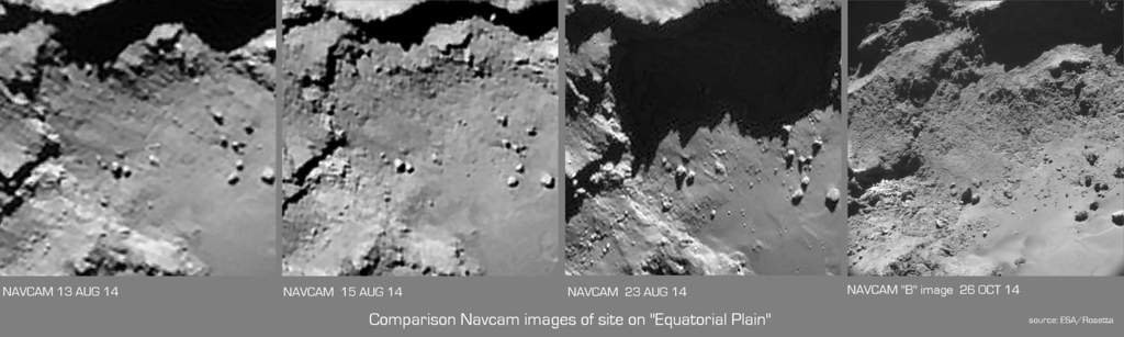 "Comparison of Recent image on ""Equatorial Plain"" with earlier images"