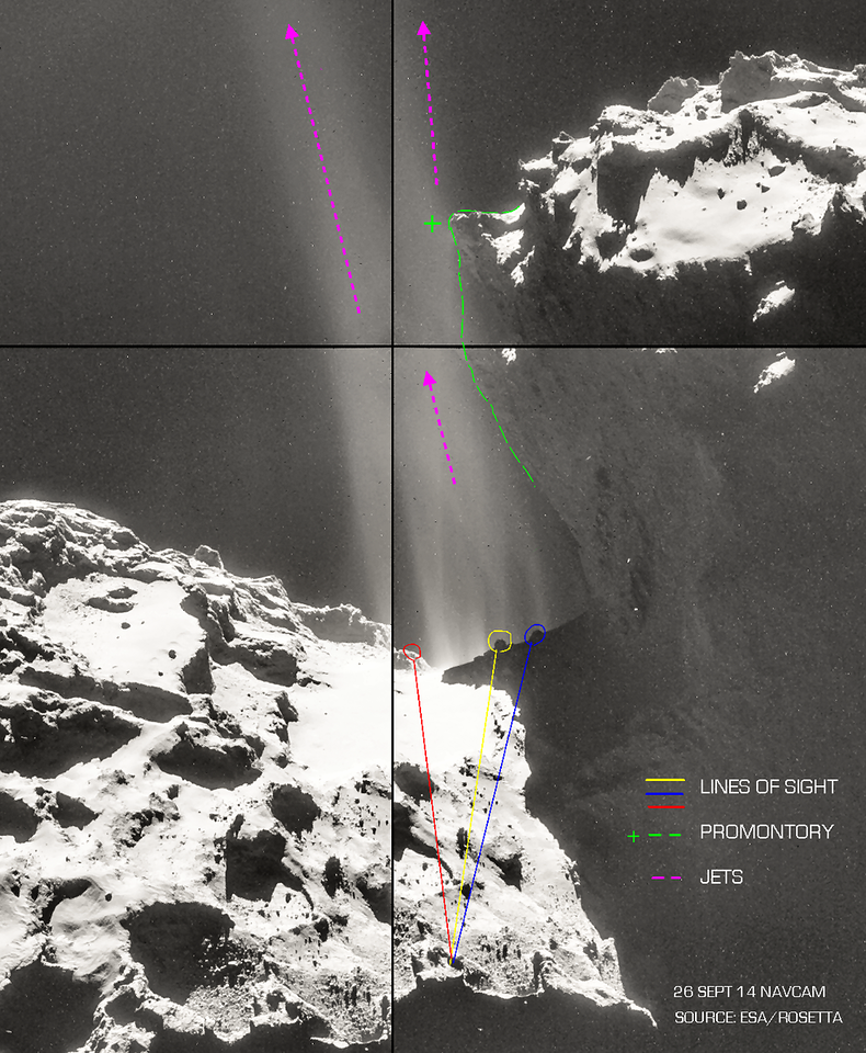 Annotated Image of dust jets  1 of 5
