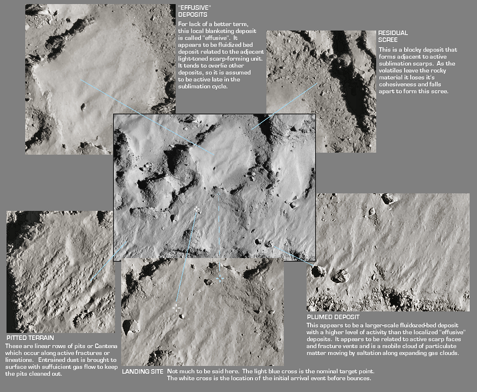 Geomorphology of the Agilkia landing site