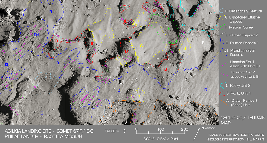 Preliminary Geologic Map of the Agilkia landing site for Philae