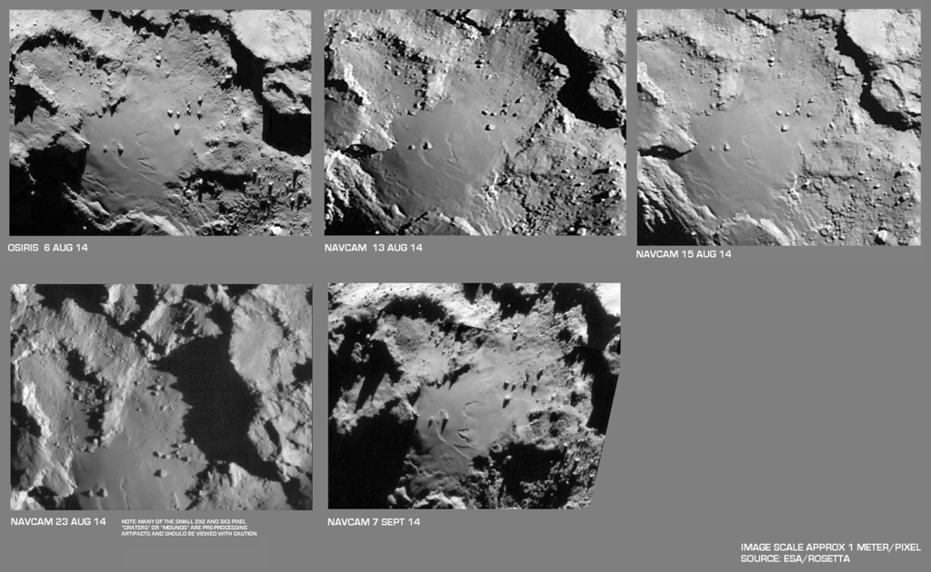 Comparative series of images for Comet 67P/C-G