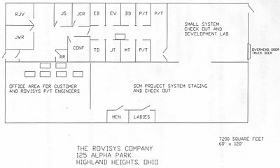 Office layout in SCM proposal