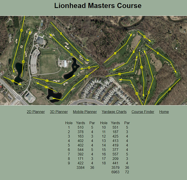 Lionehead Masters Course1