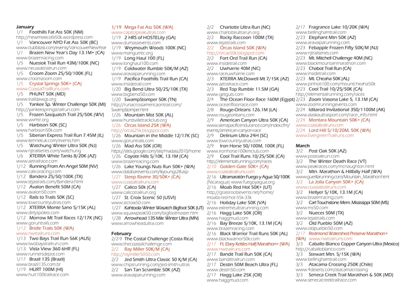 Race Listings (Page 1 of 4)