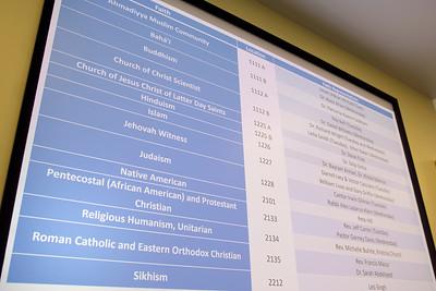 Spirituality in Healthcare Seminar