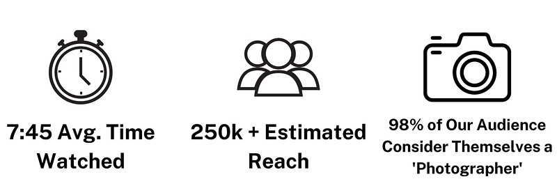 Copy of 3500 Views