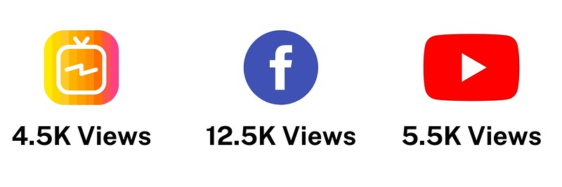 3500 Views