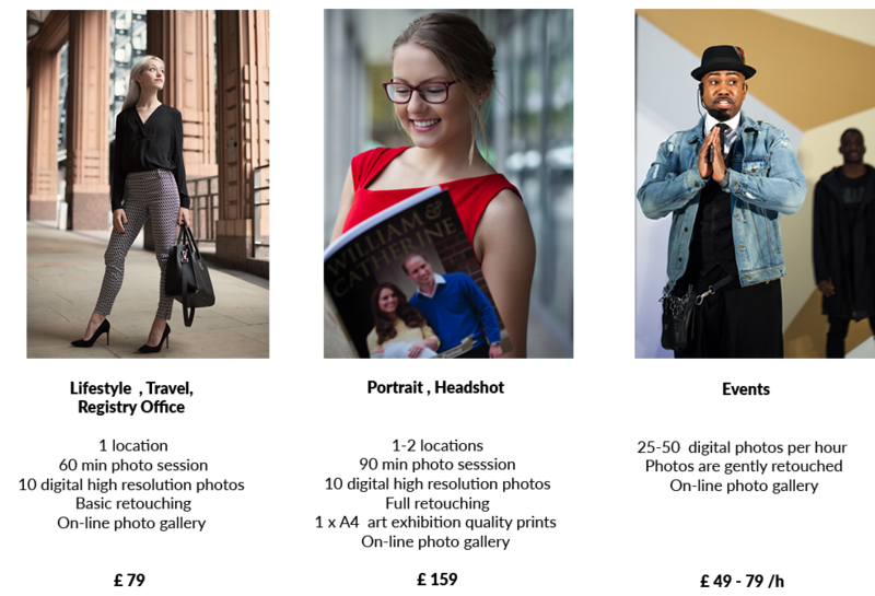 professional photographer london prices