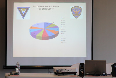 Distribution of CIT trained officers in the San Francisco Police Department (SFPD).   Crisis Intervention Team (CIT) Training, October 2015.