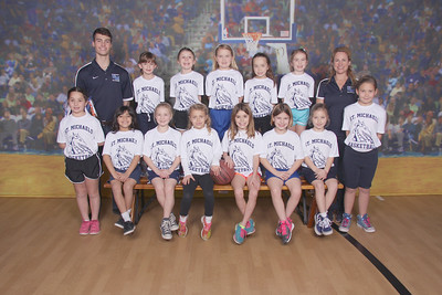 LITTLE DRIBBLERS | 1st and 2nd Grade Girls