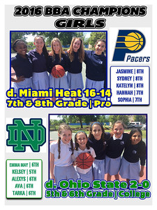 2016 BASKETBALL | 5th/6th and 7th/8th
