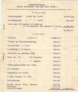 Rekstraráætlun GÍ 1937