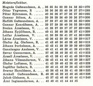 Íslandsmótið í Eyjum 1964