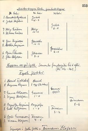MM 1946 - Framhaldskeppni
