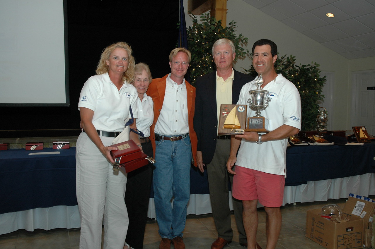 Challenger Division 1st place awarded the Max and Mary Doolittle Trophy 87/5804 Michael Mittman/Greta Mittman