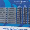Volvo Ocean Race 2008 - 09 Boston<br /> Scoreboard