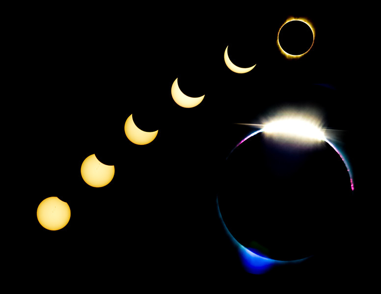 Silverton Eclipse2017 Montage
