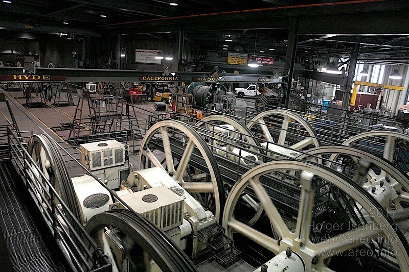 Maschinenraum, Cable Car Museum