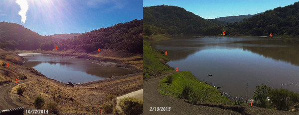 Guadalupe Reservoir Water Levels