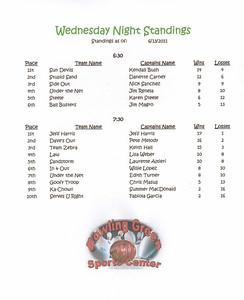 20110613 Wednesday Night Standings BGSC