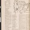 SJP-SPRUT-1906-V00-N15