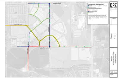 Montava's Plan to extend Country Club Road into the heart of their development