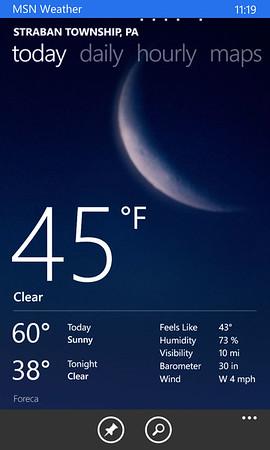 Gettysburg Temperature.. Brr...