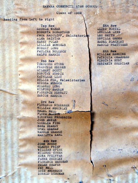 1936 Names