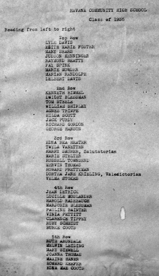 1935 Names