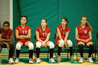 Lufkin Volleyball 2006