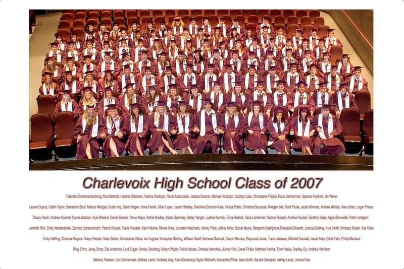 CVX 2007