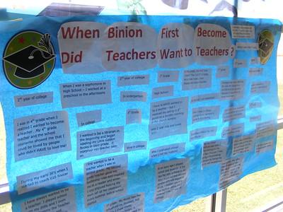 Binion Elementary College/Career Week