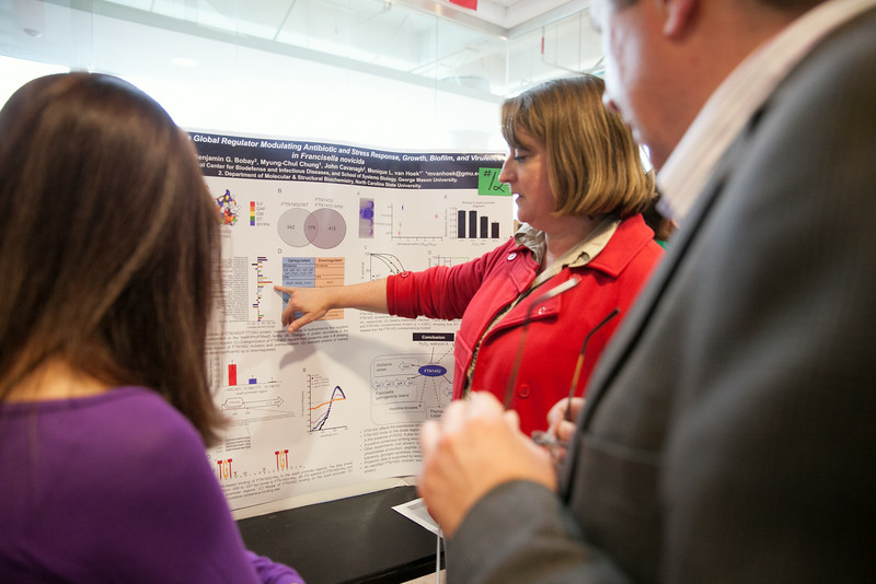 School of Systems Biology, College of Sciences, 2014 Spring Student Research Day