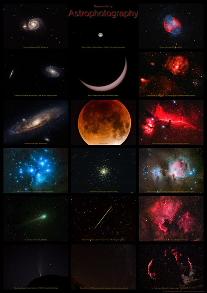 Astrophotography Poster