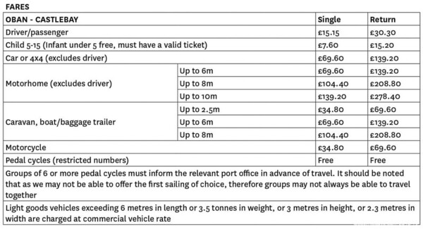 oban ferry fees