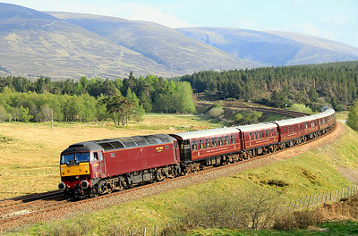 Highland Railway Routes