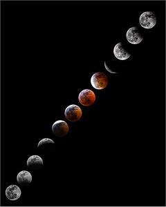 Lunar Eclipse 2019 Composit