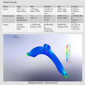 Engineering and FEA