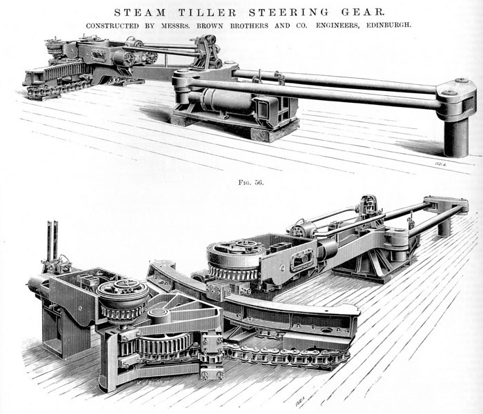 Prior to the development of the electro-hydraulic steering gear, steam tillers had been supplied by Brown Brothers for the largest and most prestigious ships - this drawing shows the gear supplied to the Cunard liners Campania and Lucania, built by the Fairfield Shipbuilding & Engineering Company of Govan, later to be a Lithgow subsidiary.<br /> <br /> It was this type of machinery that was developed by Andrew B Brown of the Edinburgh firm in the 19th Century and gave it a world reputation in the field of ship's steering equipment, which has lasted into the 21st Century