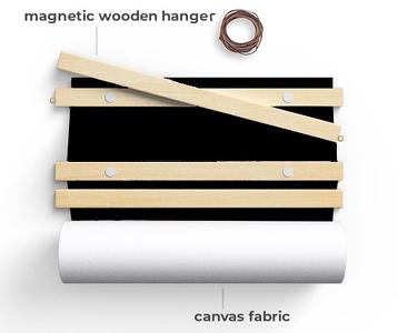 Retro Canvas Materials