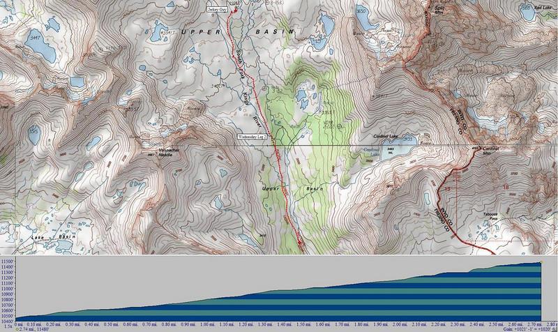 Leg 2 - up Upper Basin.