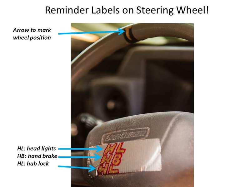 """<h2>Important notes about your your car</h2> 1. <b>An arrow at the top of your steering wheel:-</b> This will help remind you to straighten your front wheels. Mark position when they are pointing straight ahead i.e. normal parking position. Just helps when struggling in deep sand & mud. It is hard to get out forewars or backwards if front wheels at 90 degrees to your intended travel axis! Easy to forget this simple but essential point when struggling in 4x4 to get out of your mired position.  2. <b>Head lights left on again:-</b> I keep doing this when we leave at first light from our camp, especially when we encounter an exciting sighting. I have the national luna dual battery system which has an alarm. Unfortunately I find that when it goes off I have insufficient charge to start the battery. Even the sytems overide to use the power of the auxiliarry batteries has failed because of the National Luna's connecting fuses shorting during the procedure.  3. <b>release handbrake:-</b> Not only have I done this on the road but now in Savuti crossed the marsh stream with the handbrake o!! I have name this crossing near Motsipi island """"Handbrake crossing"""" in honour of my stupidity.  4.<b>Hublocks left on:-</b> I have done this, after travelling for a long while in sand, when we reach the tarmac. This will occur if hubs locked automatically or manually. I find the warning light is unfortunately hidden behind the steering wheel in our car. Luckily I realised this before damage done by winding up the differentials. The wheels cannot slip on unyielding tar surfaces.  I must confess that despite these warning signs & attempts to get into a habit of always checking whenever i stop the car I still get caught out. The best is to get your partner to help you remember these essential matters"""
