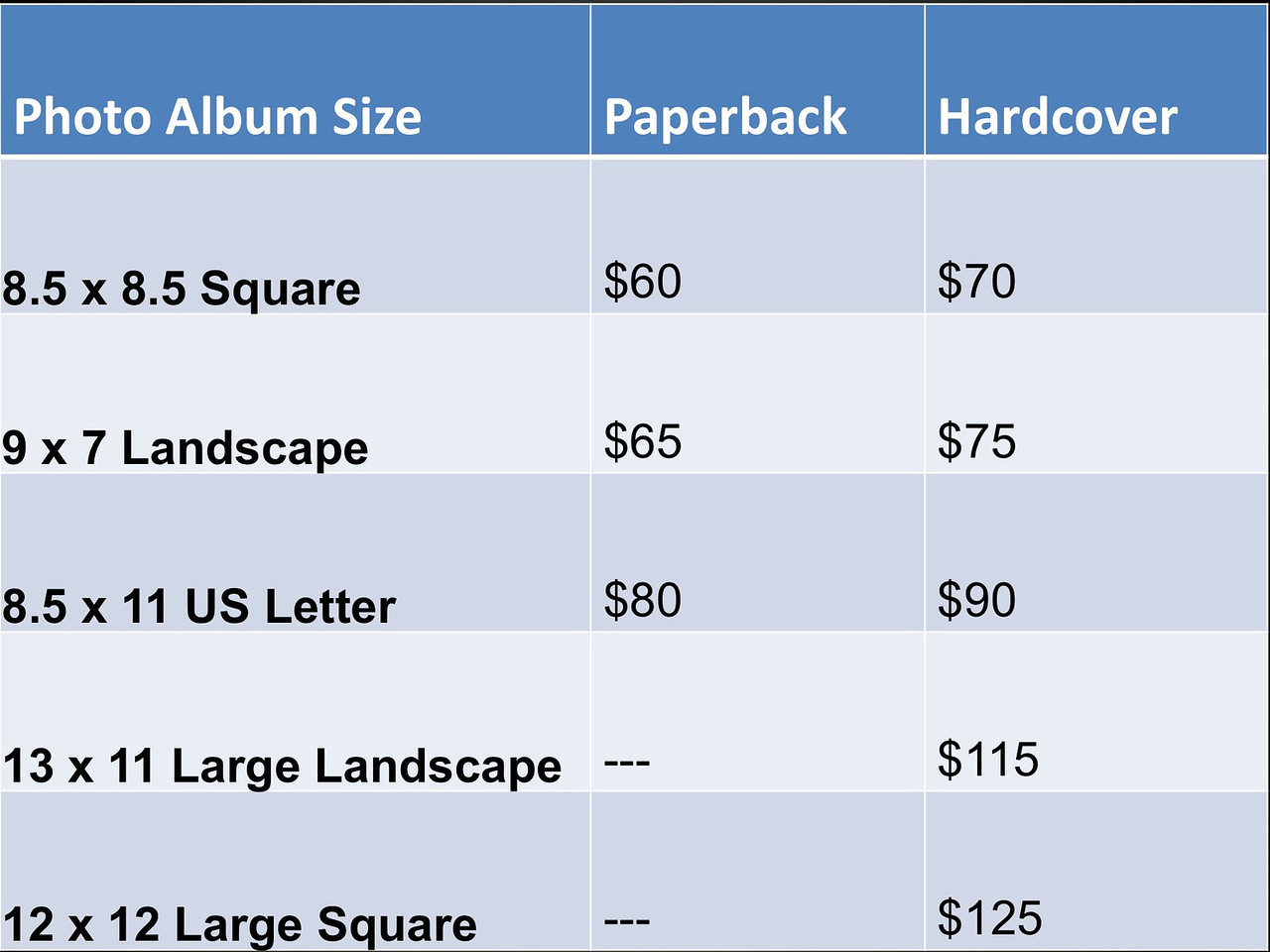 "<H2>Photo Book Pricing</h2> Pricing for our standard 20 page photo albums is shown.  Average $2 per photo. Prices shown do not include tax, S&H, or online processing fee.  Extra pages will incur an additional charge.    Check the Order Form to see current discounts and specials.  If you have a different idea for your photo book, custom photo albums are also offered.  <a href=""mailto:sales@metrosportsimages.com?subject=Email from Metro Sports Images website"">Email</a> or call us to inquire.<H2><a href=""https://secure.jotform.com/form/10955517919"">ORDER A PHOTO BOOK </a></H2>"