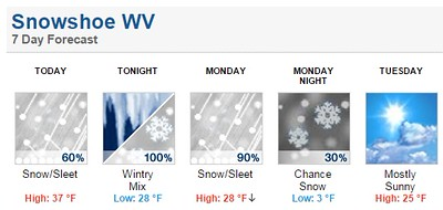 Looks like we're in for some snow.  Better leave early on Sunday.