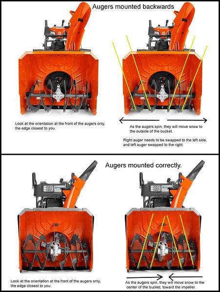 augers-backwards