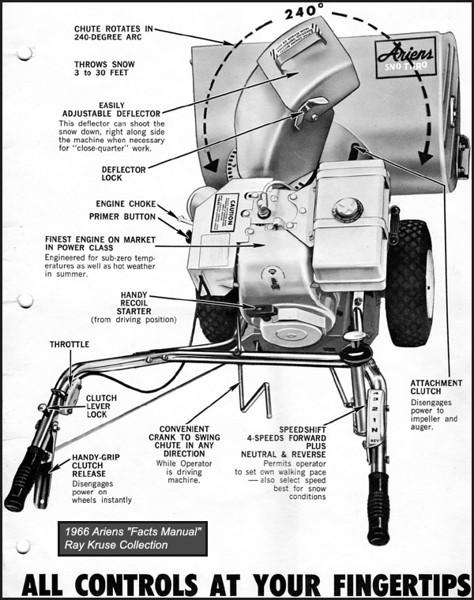 RayK-1966-Factsmanual7