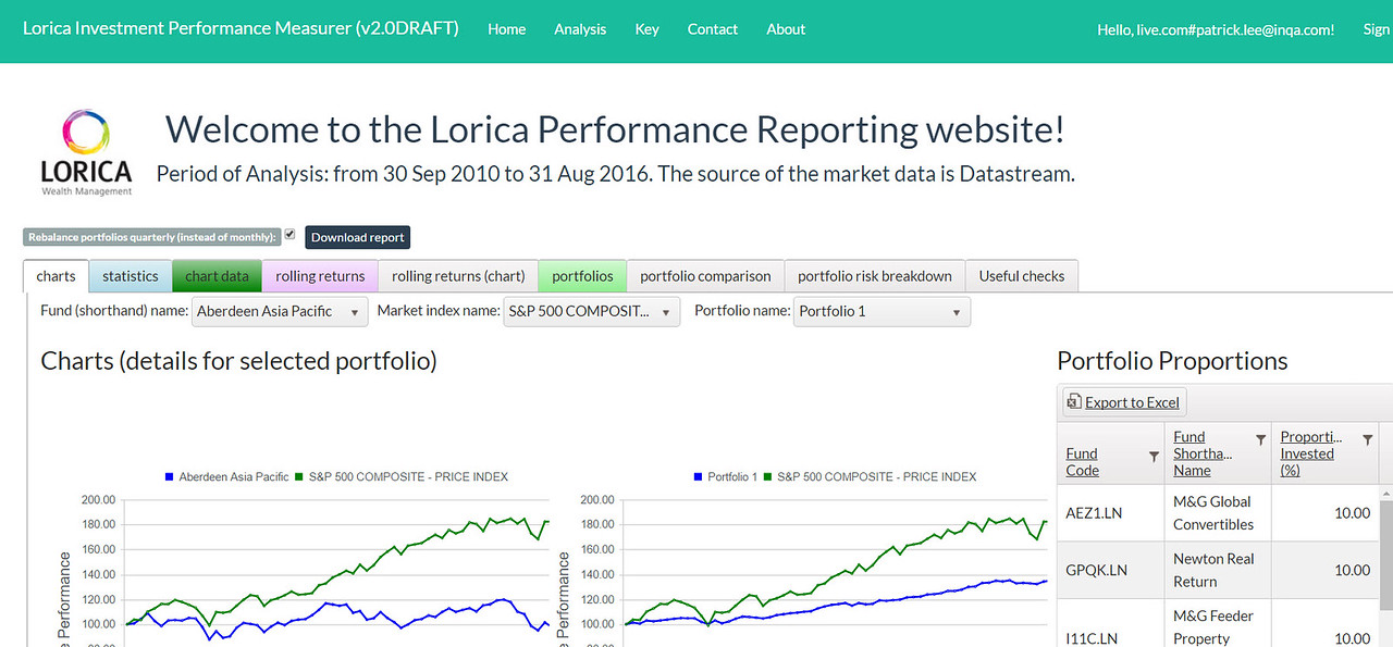 Investment performance: comparing a portfolio with a unit trust fund