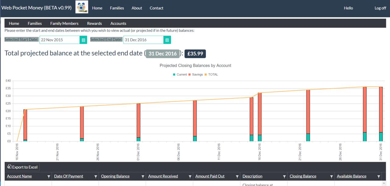 WebPocketMoney.com: projecting future balances