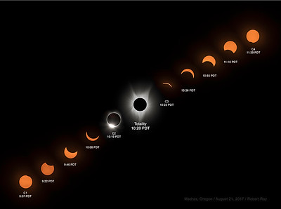 Composite (annotated) of Aug 21, 2017 Eclipse from Madras, Oregon