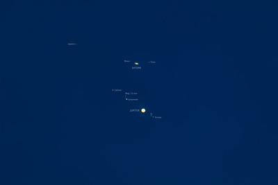 Jupiter & Saturn Conjunction Closeup with Labels - December 20, 2020